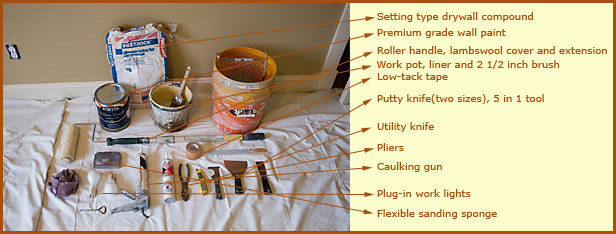 Basic painting tools for rolling walls and ceilings
